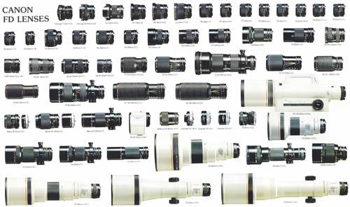 canon 70 200 f4 manual pdf